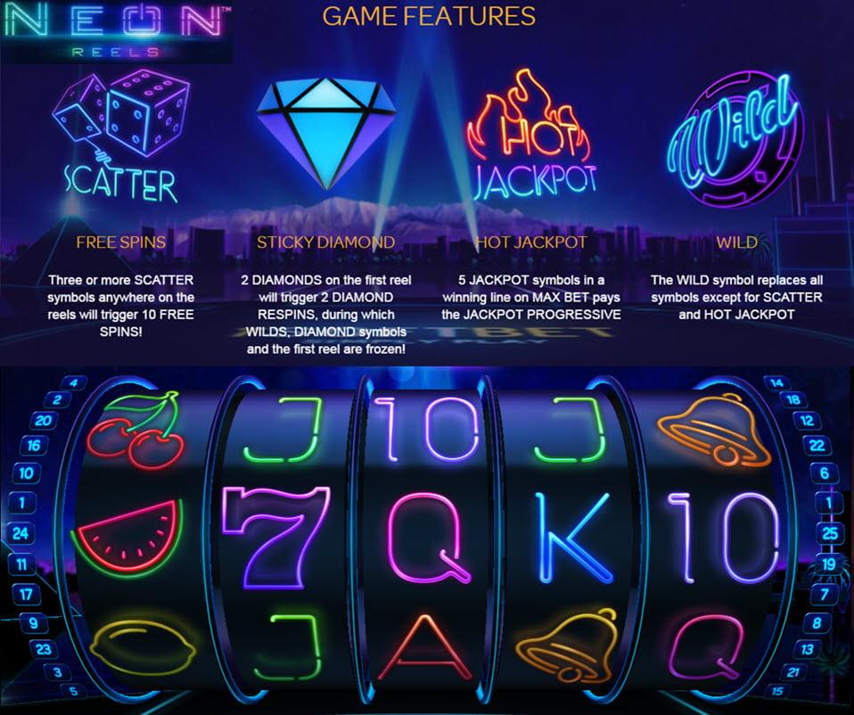 video slots online casino the symbol of ra